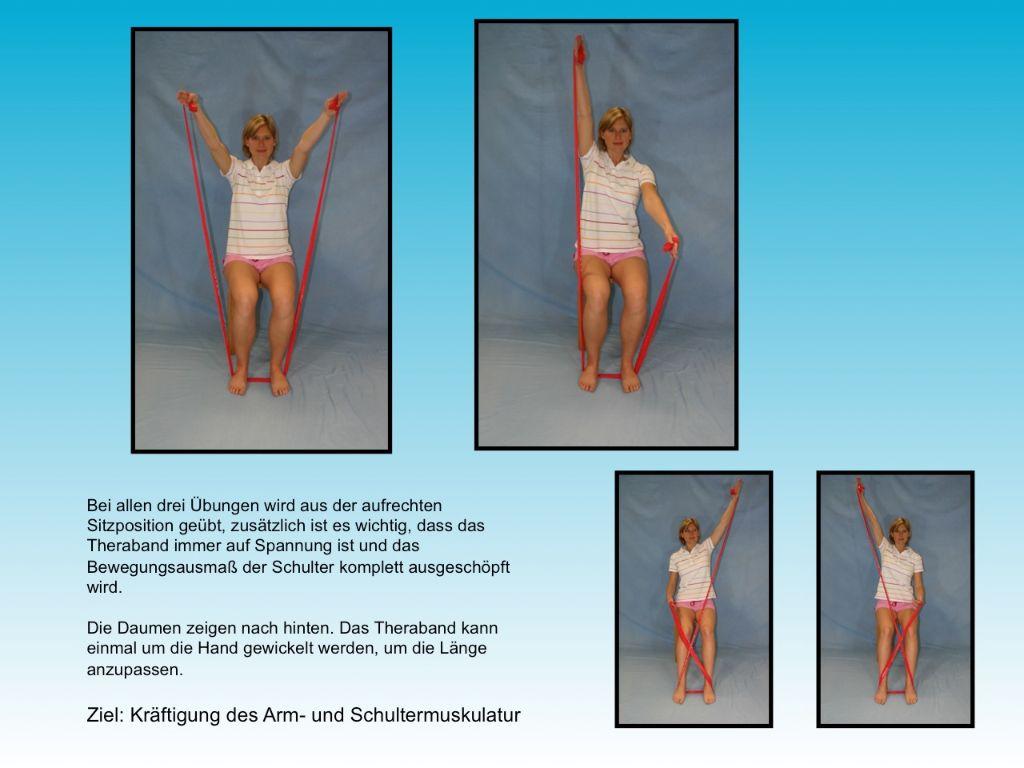 Schulter | Orthopädische Praxis Dr. Kruijer Oberstdorf